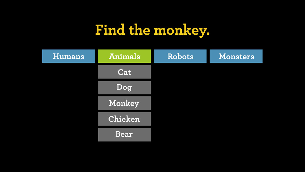 Find the monkey. Humans Animals Robots Monsters...