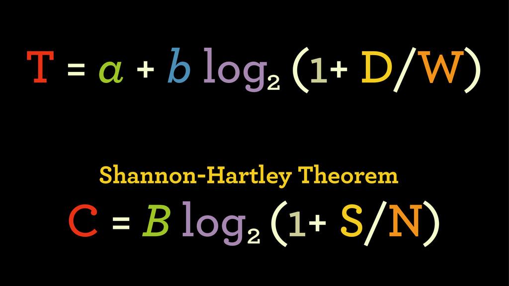 Shannon-Hartley Theorem C = B log (1+ S/N) 2 T ...