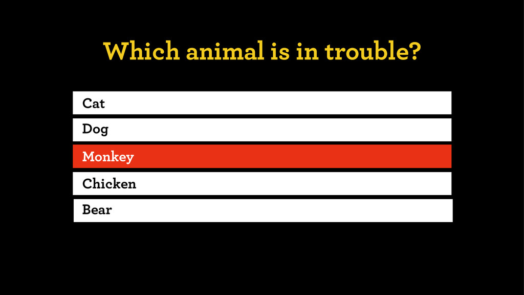 Which animal is in trouble? Cat Dog Monkey Chic...