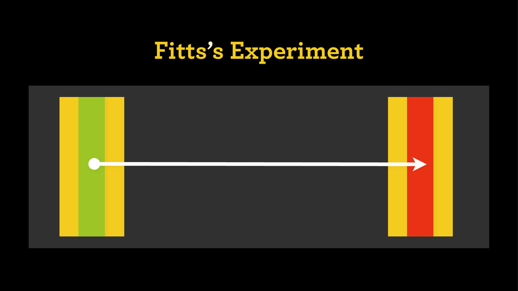 Fitts's Experiment