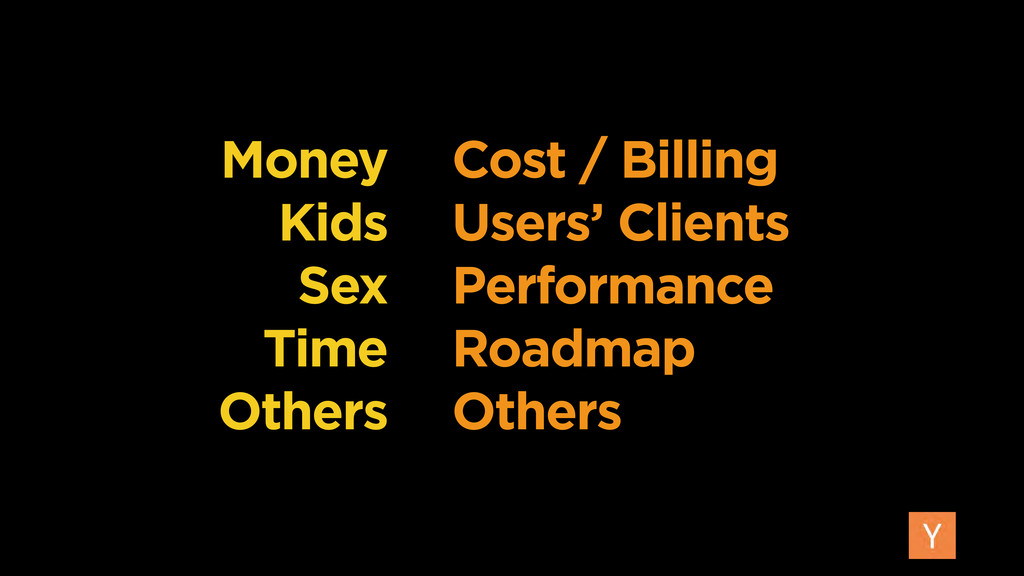 Cost / Billing Users' Clients Performance Roadm...