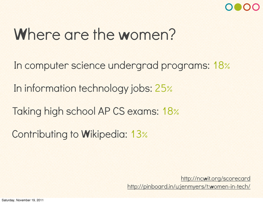 Where are the women? Contributing to Wikipedia:...