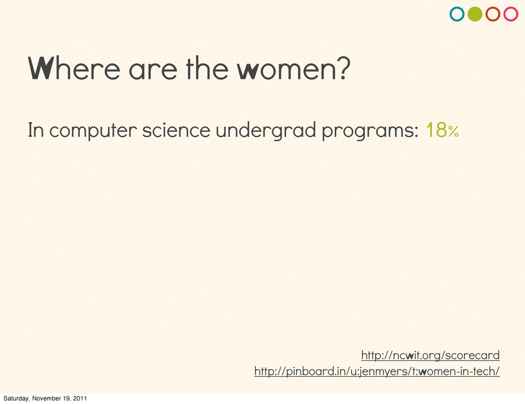 Where are the women? In computer science underg...