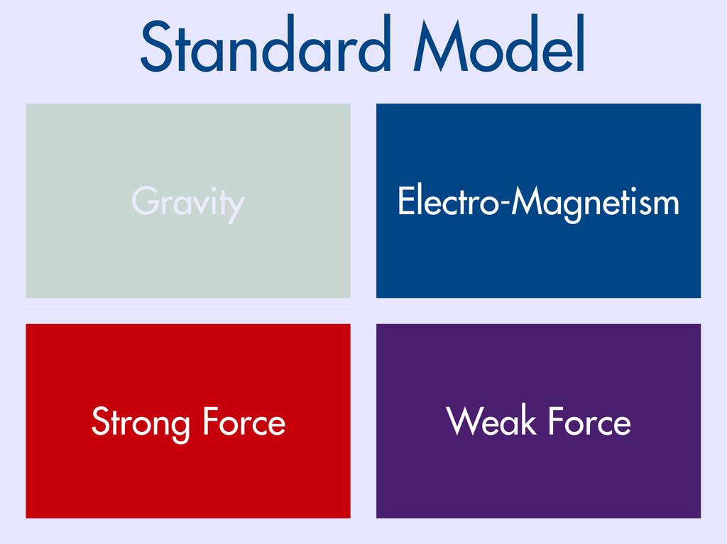 Gravity Standard Model Electro-Magnetism Strong...