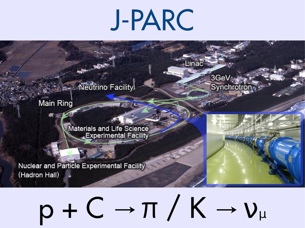 J-PARC p + C →π / K →ν μ