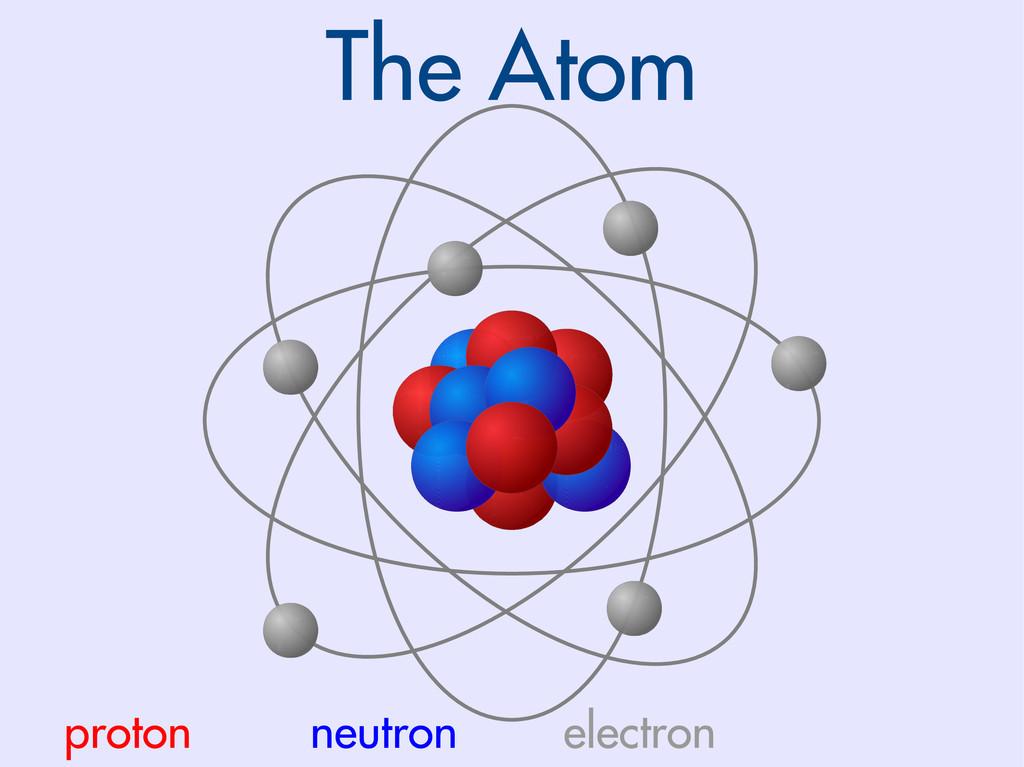 The Atom proton neutron electron