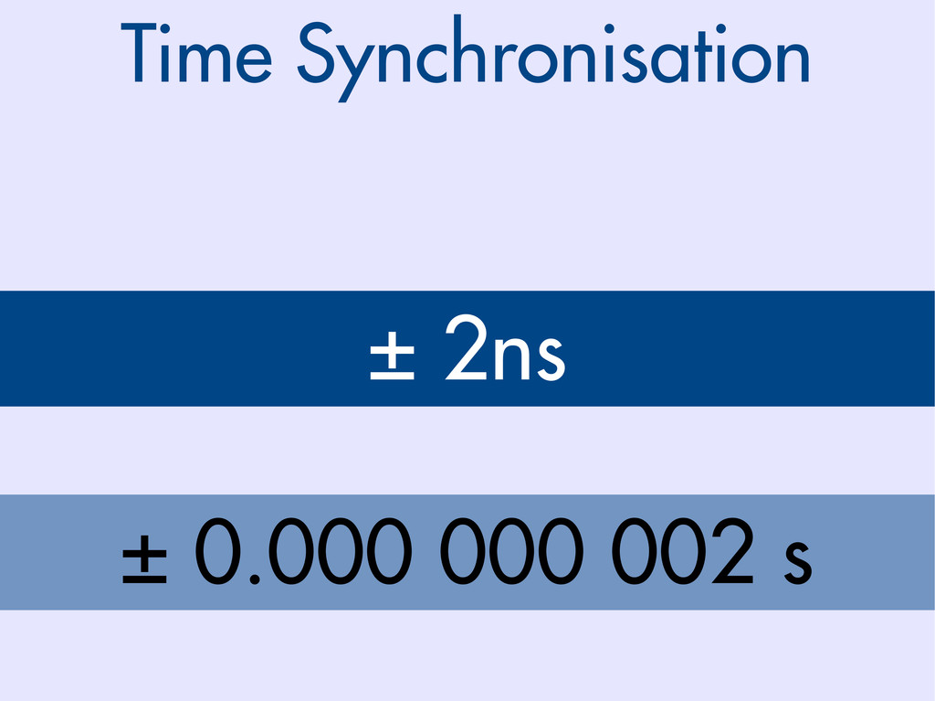 Time Synchronisation ± 2ns ± 0.000 000 002 s