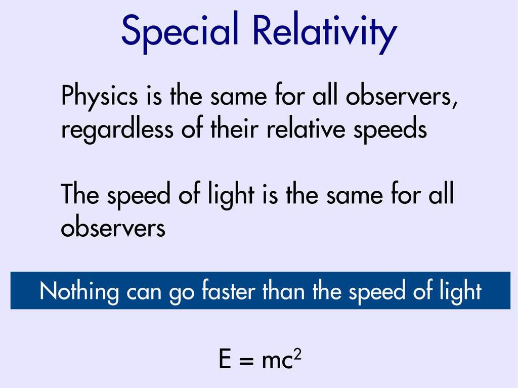 Special Relativity Physics is the same for all ...