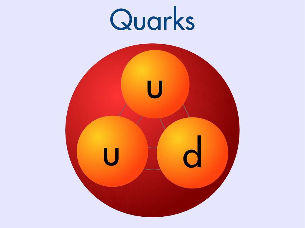 Quarks u u d