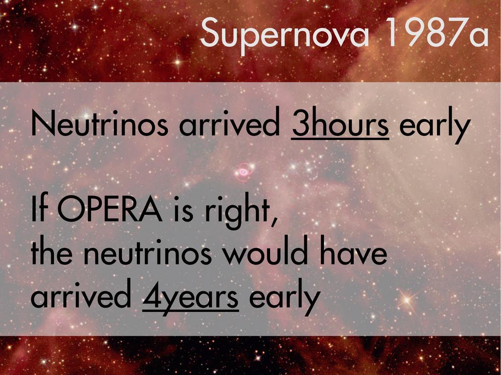 Supernova 1987a Neutrinos arrived 3hours early ...