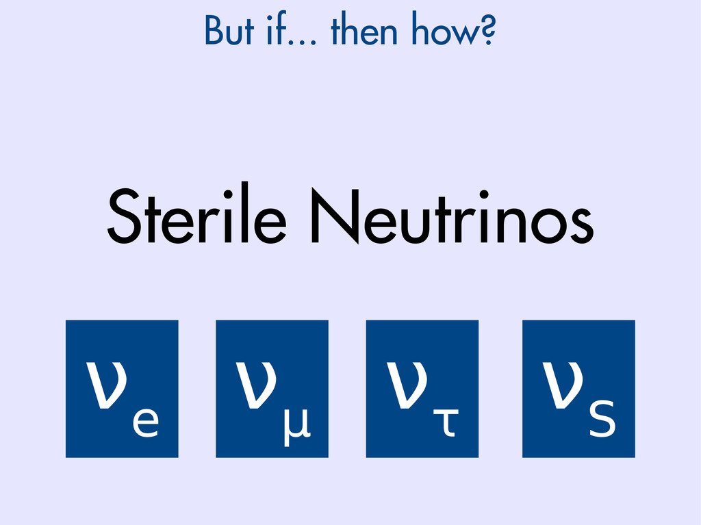 Sterile Neutrinos ν e ν μ ν τ ν S But if... the...
