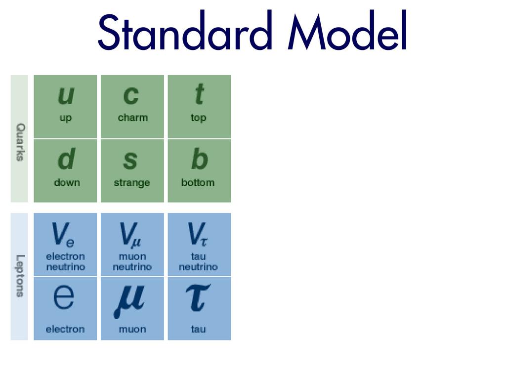 Anti-Matter Standard Model