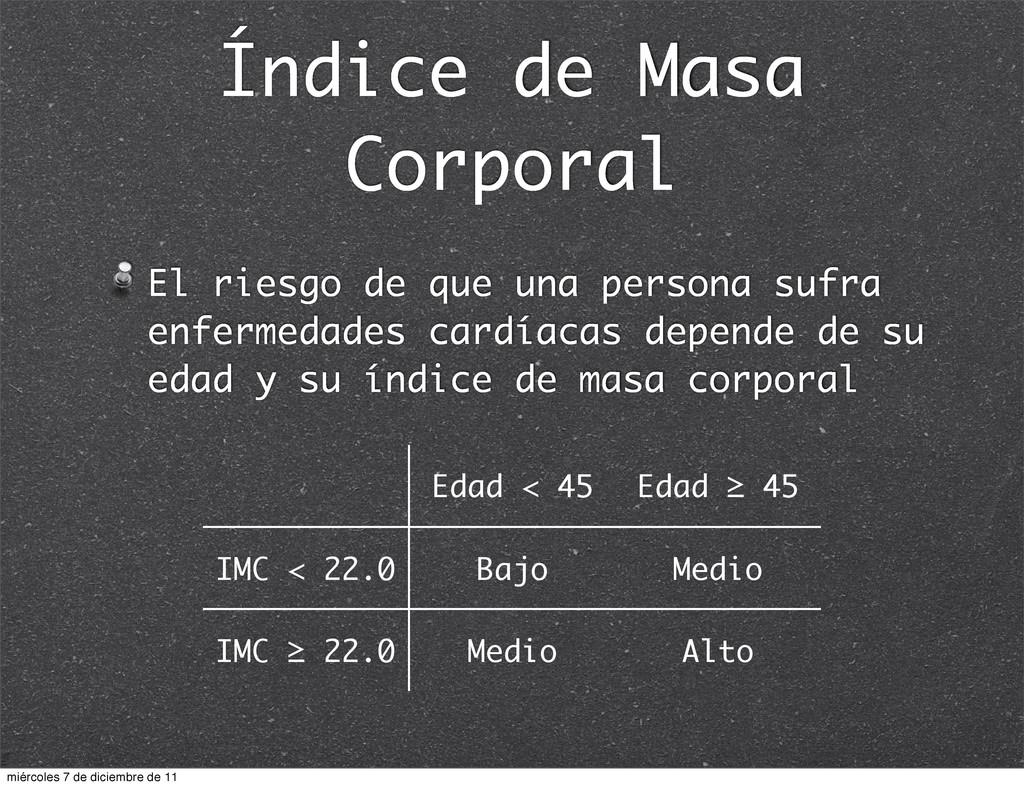 Índice de Masa Corporal El riesgo de que una pe...