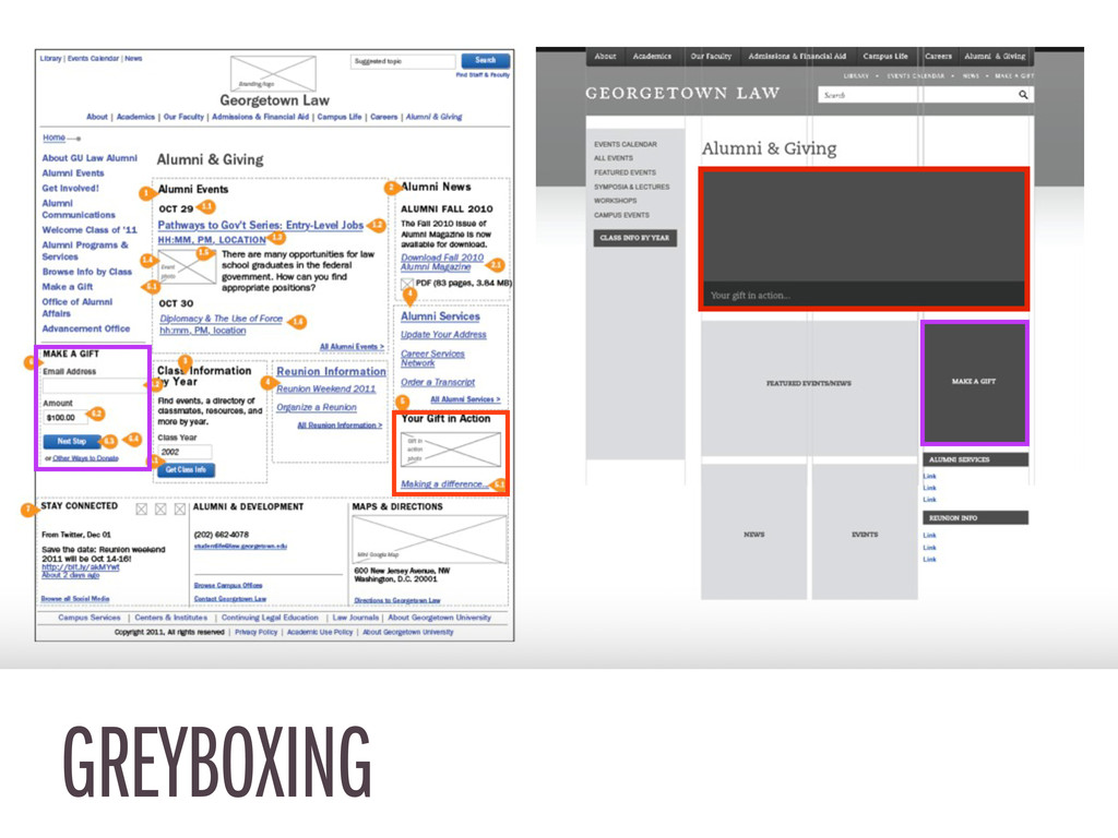 GREYBOXING