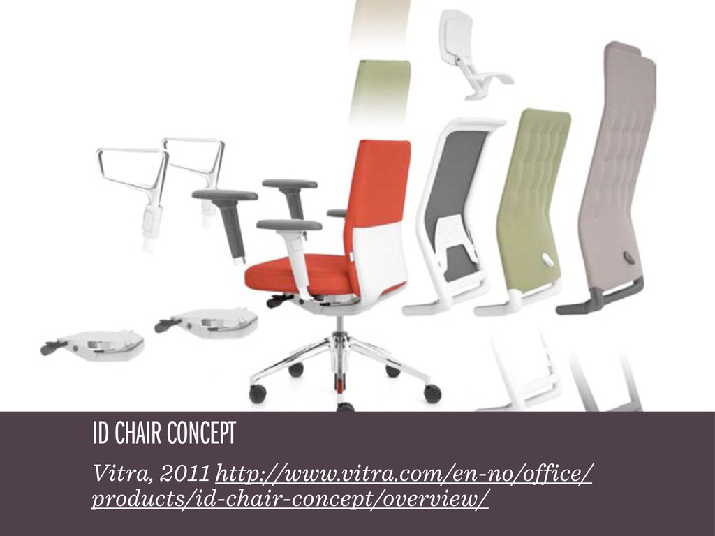 ID CHAIR CONCEPT Vitra, 2011 http://www.vitra.c...