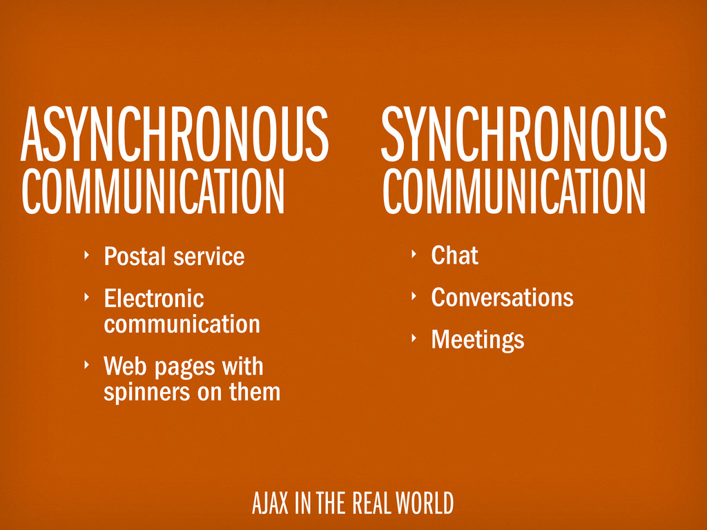 ‣ Postal service ‣ Electronic communication ‣ W...