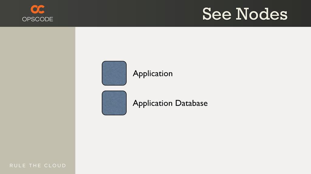 Application Application Database See Nodes