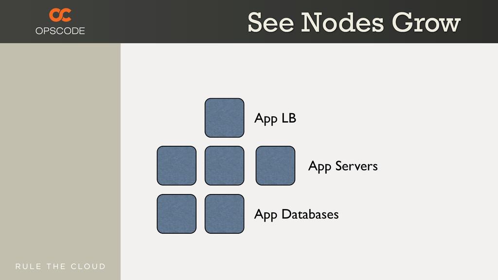 App LB App Servers App Databases See Nodes Grow