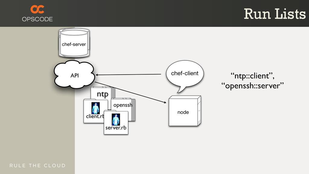 Run Lists Server Server Server Server chef-serv...