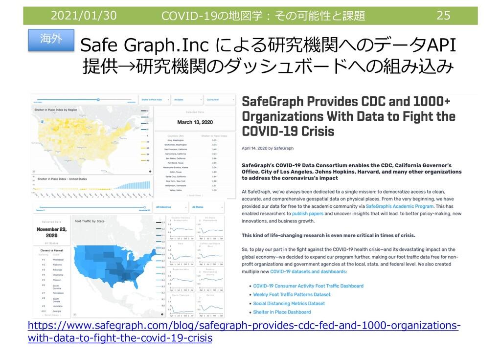 2021/01/30 COVID-19の地図学︓その可能性と課題 25 Safe Graph....