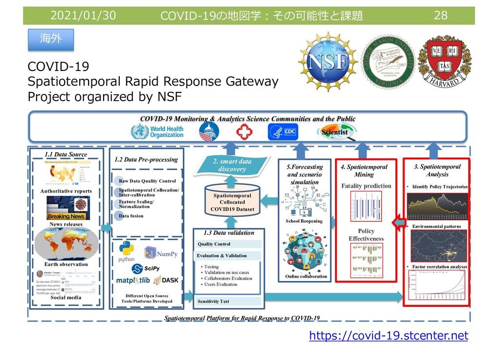 2021/01/30 COVID-19の地図学︓その可能性と課題 28 COVID-19 Sp...