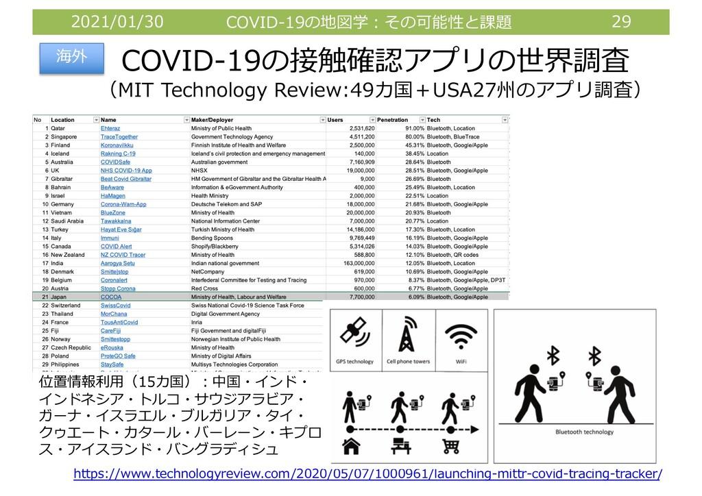 2021/01/30 COVID-19の地図学︓その可能性と課題 29 COVID-19の接触...
