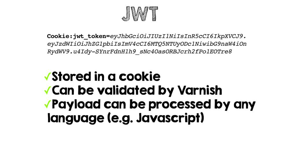 JWT Cookie:jwt_token=eyJhbGciOiJIUzI1NiIsInR5cC...