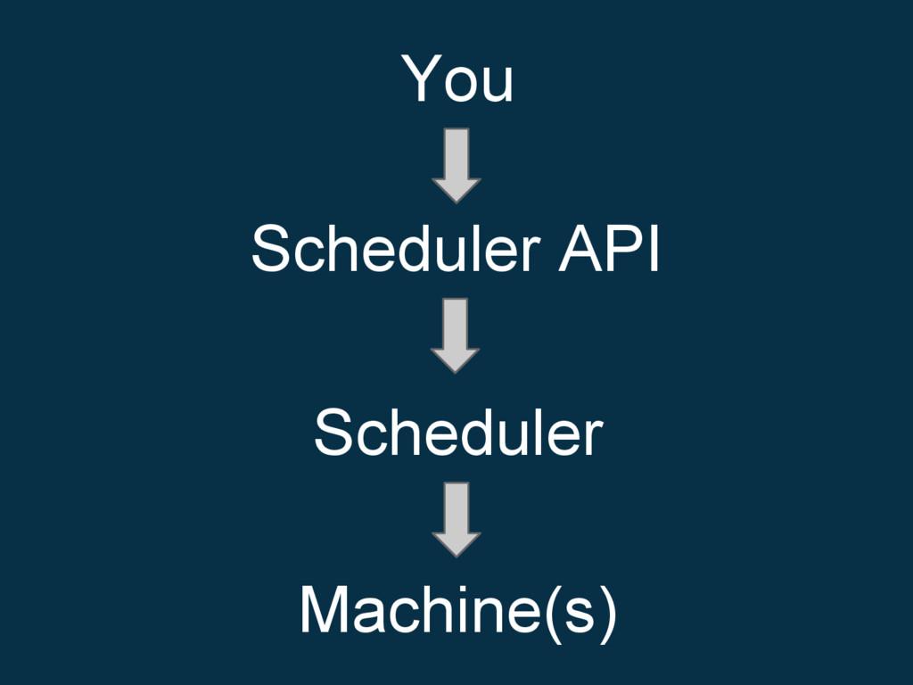 You Scheduler API Scheduler Machine(s)