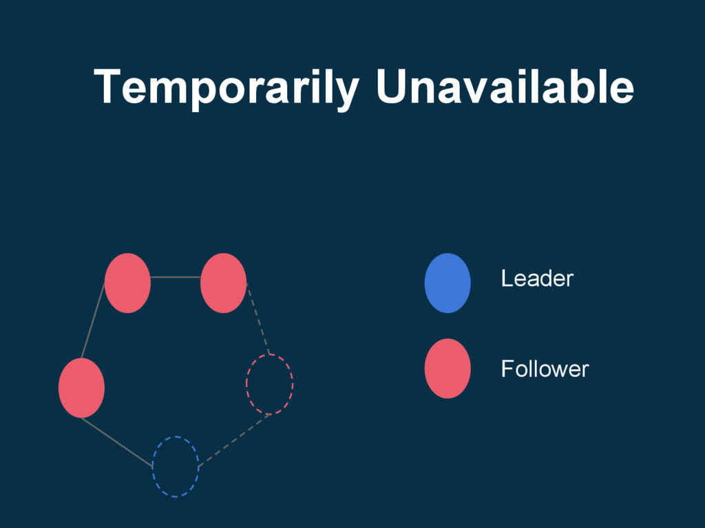 Leader Follower Temporarily Unavailable