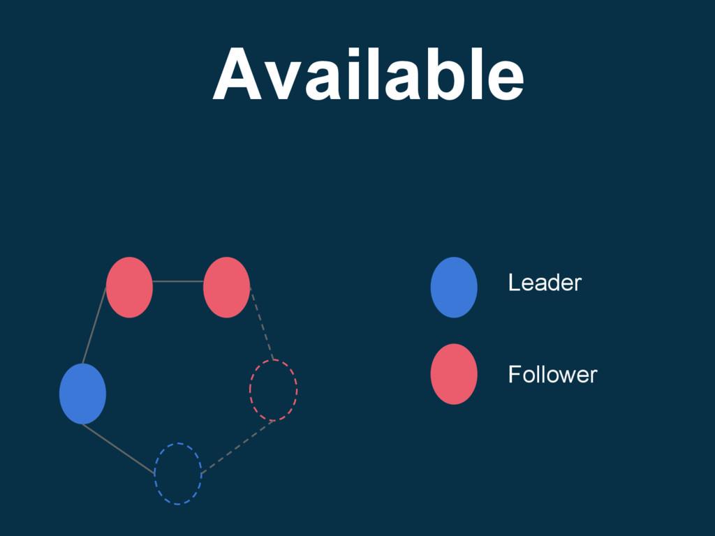 Leader Follower Available
