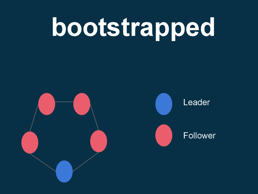 bootstrapped Leader Follower