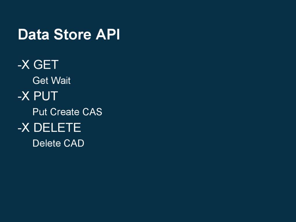 Data Store API -X GET Get Wait -X PUT Put Creat...