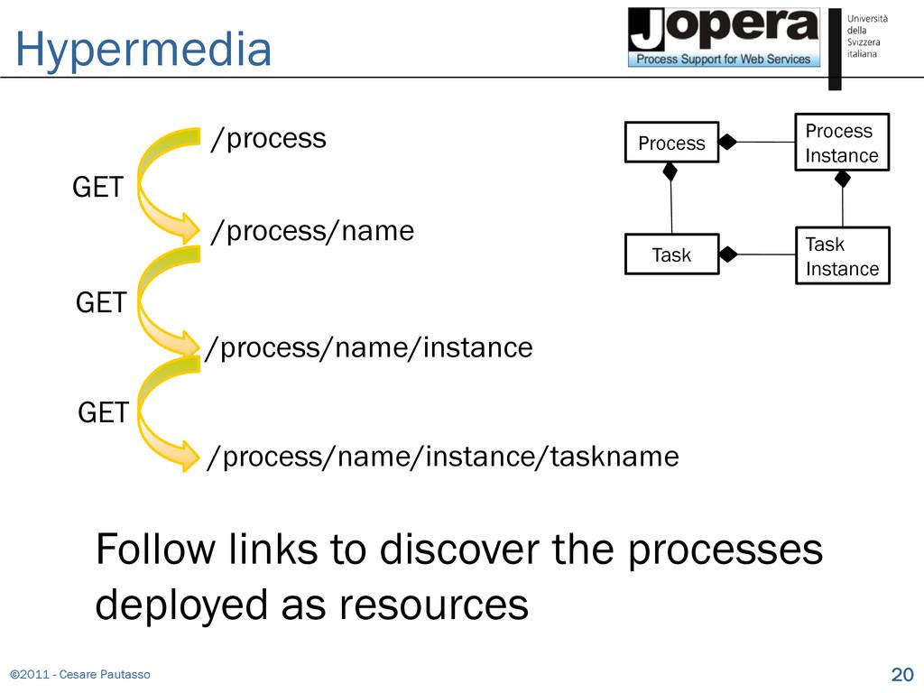 ©2011 - Cesare Pautasso 20 Hypermedia Process P...