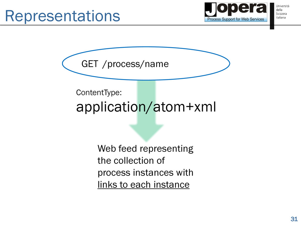 31 Representations /process/name GET ContentTyp...