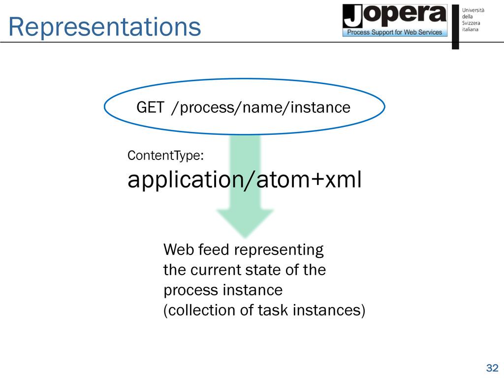 32 Representations /process/name/instance GET C...