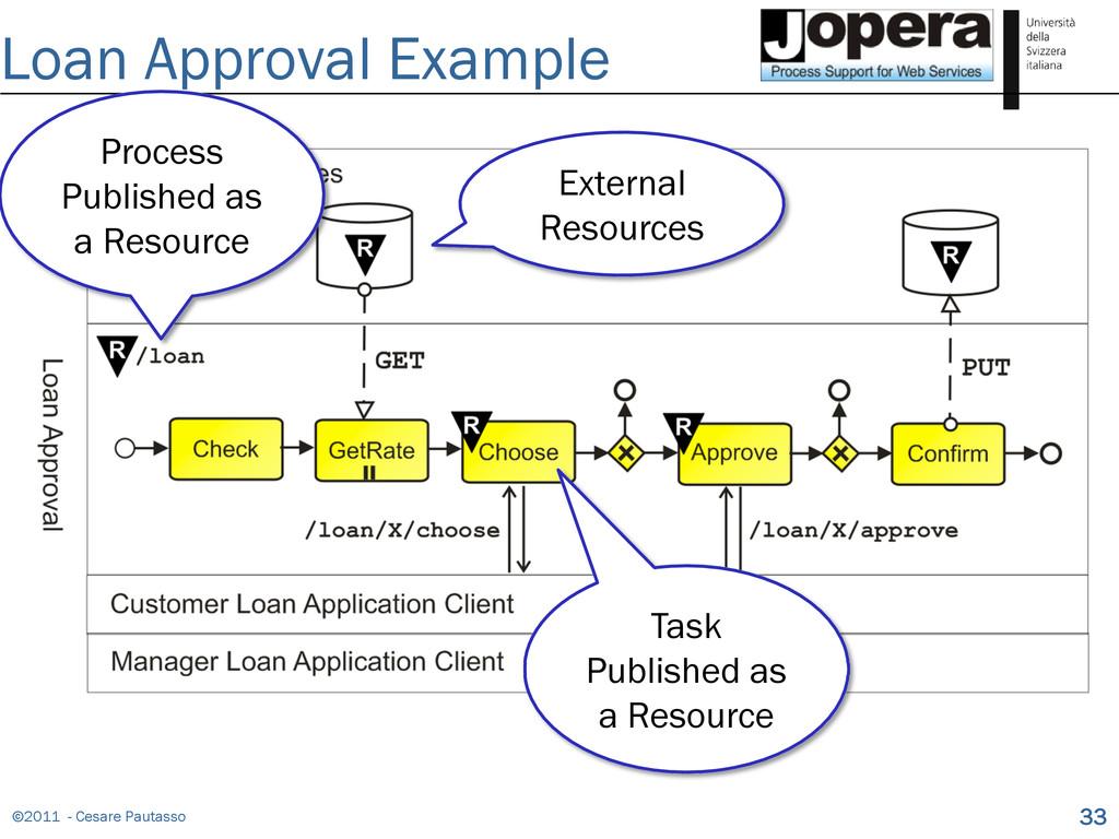 ©2011 - Cesare Pautasso 33 Loan Approval Exampl...