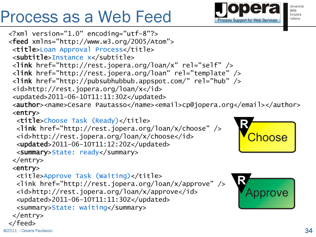©2011 - Cesare Pautasso 34 Process as a Web Fee...