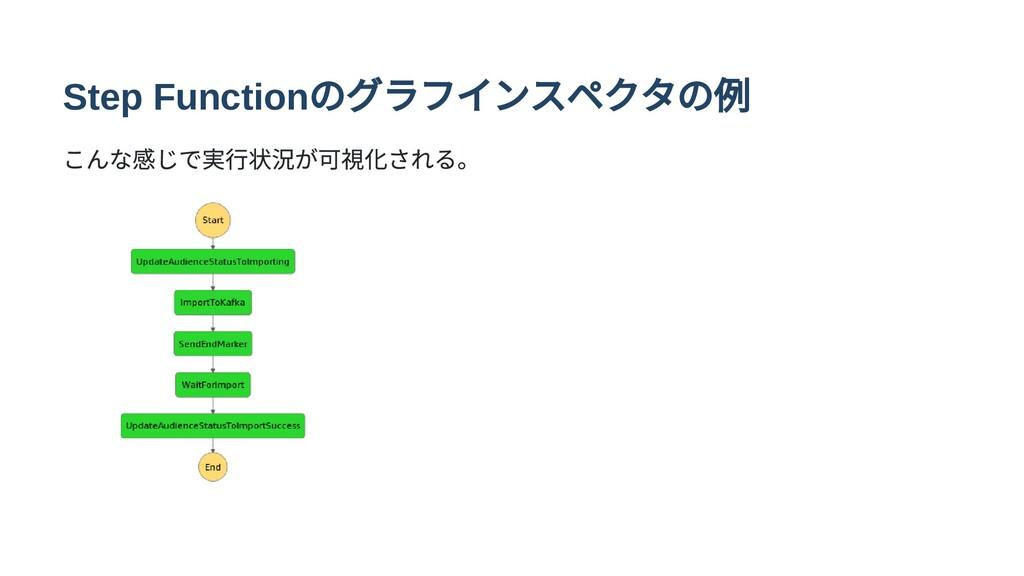 Step Function のグラフインスペクタの例 こんな感じで実行状況が可視化される。