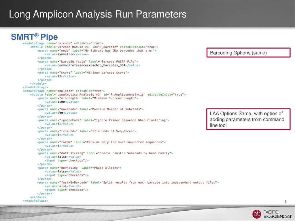 Long Amplicon Analysis Run Parameters 15 SMRT® ...
