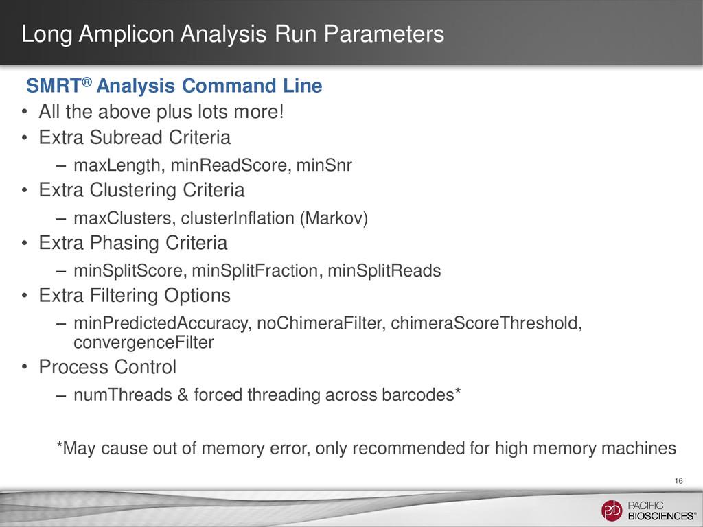 Long Amplicon Analysis Run Parameters 16 SMRT® ...