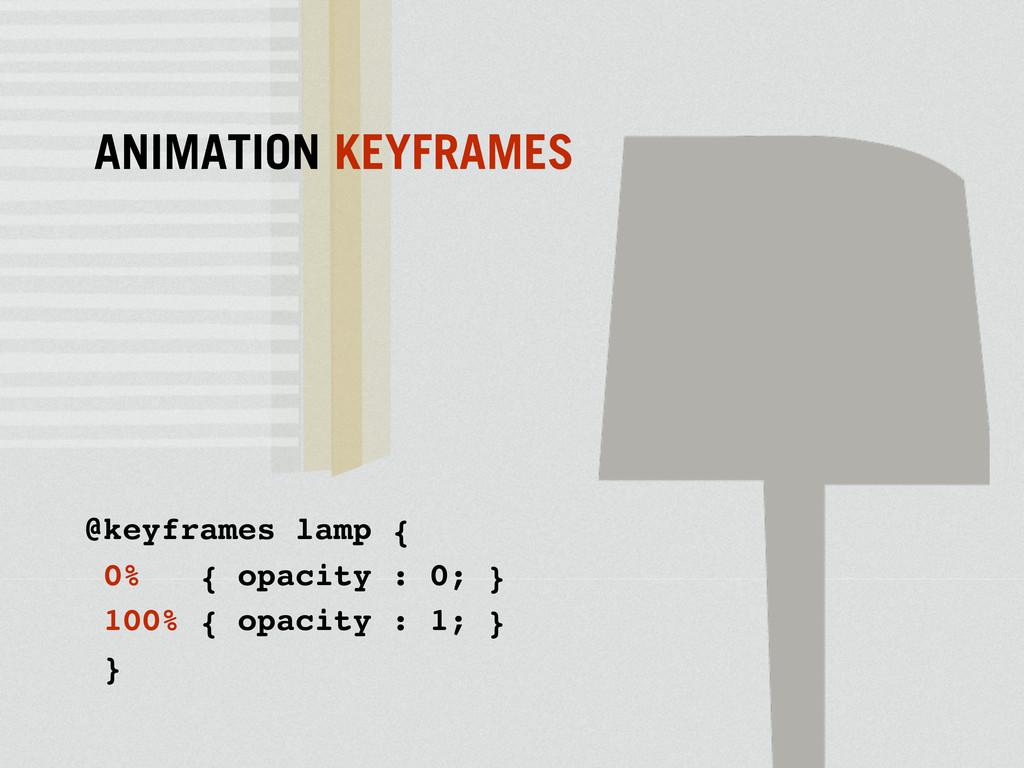 @keyframes lamp { 0% { opacity : 0; } 100% { op...