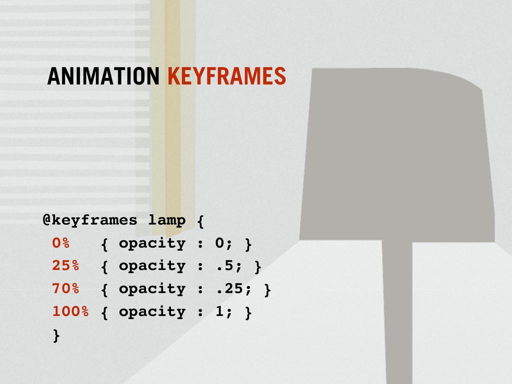 @keyframes lamp { 0% { opacity : 0; } 25% { opa...