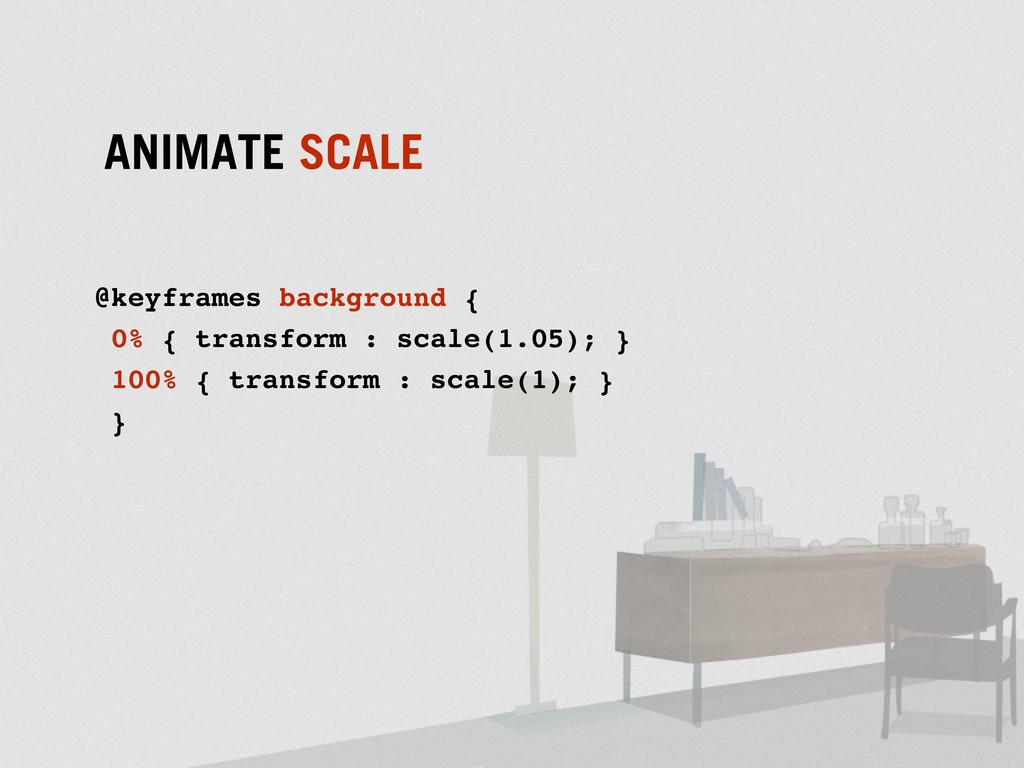 @keyframes background { 0% { transform : scale(...