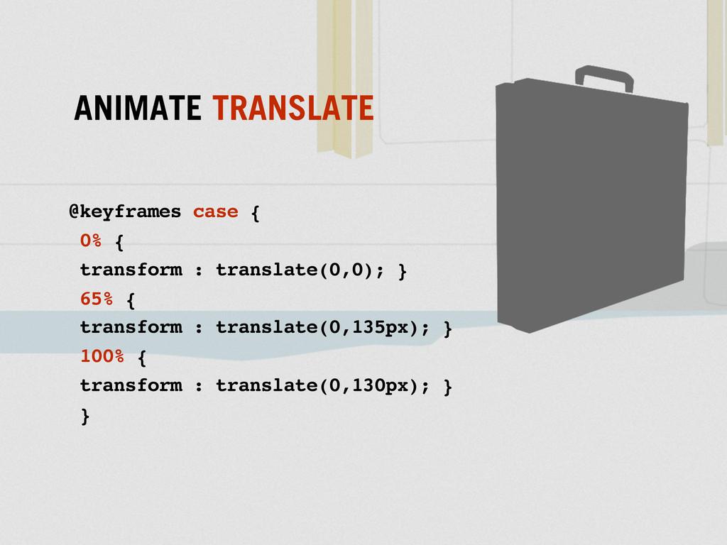 @keyframes case { 0% { transform : translate(0,...