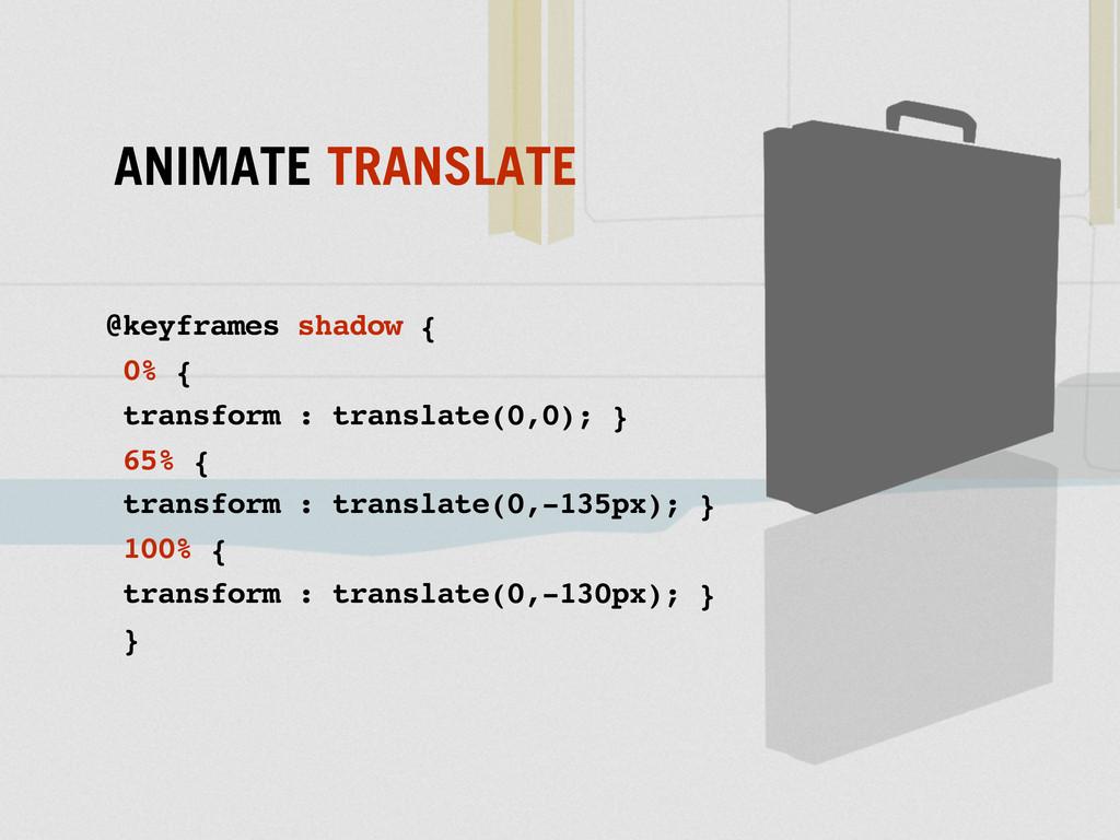 @keyframes shadow { 0% { transform : translate(...