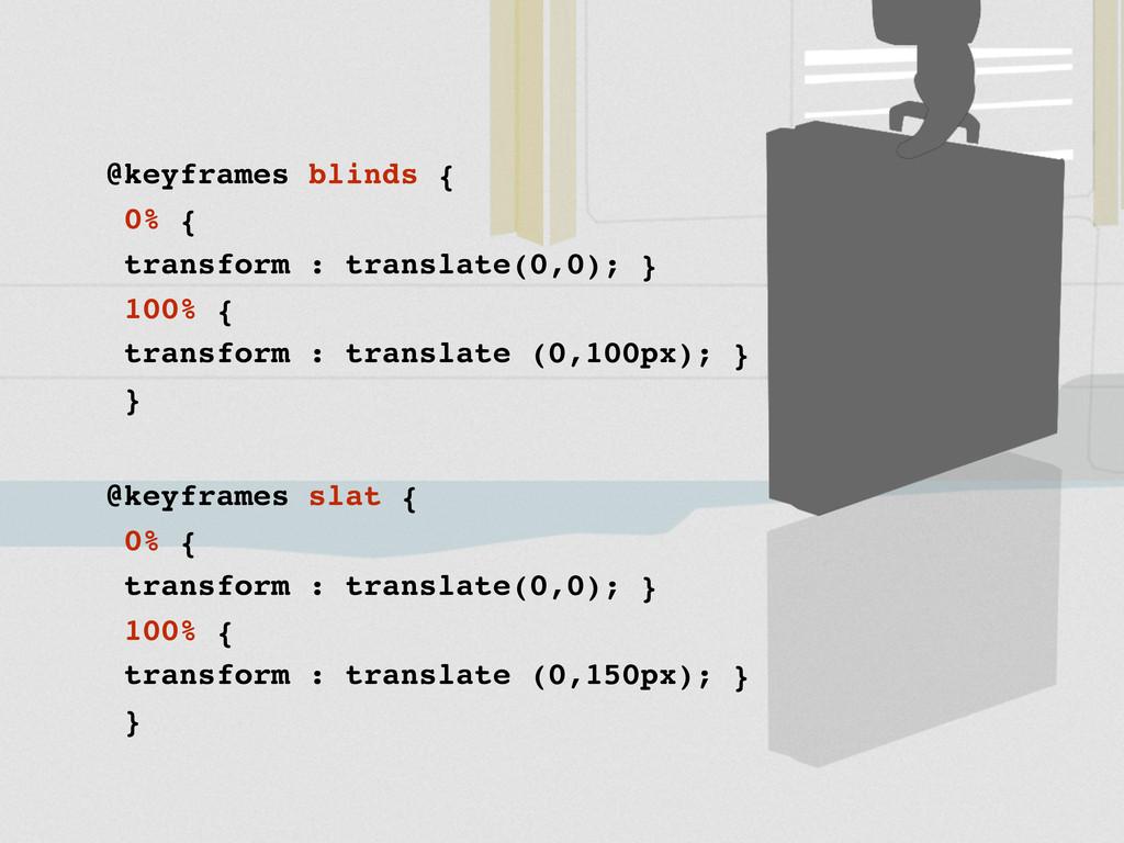 @keyframes blinds { 0% { transform : translate(...