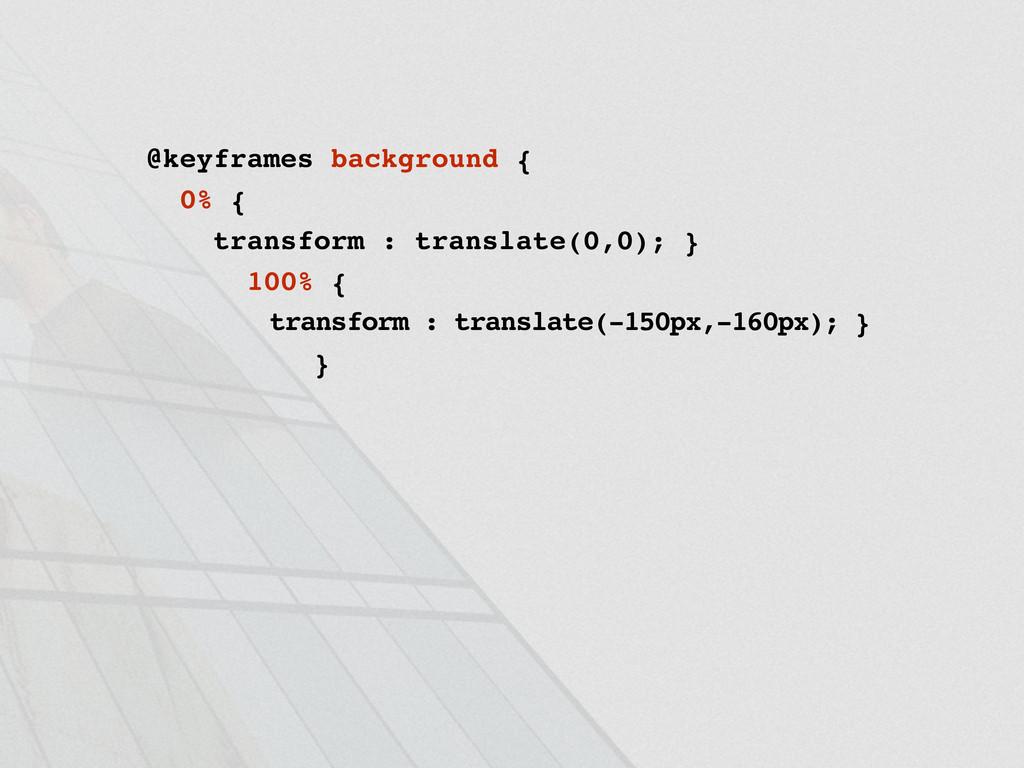 @keyframes background { 0% { transform : transl...