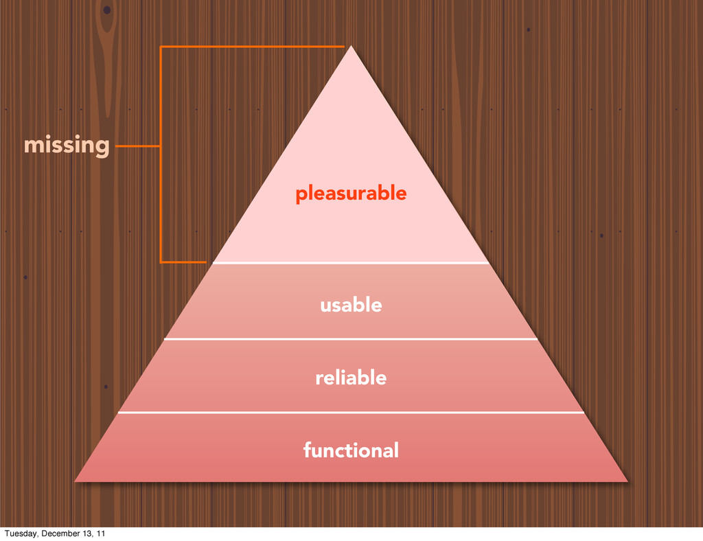 functional reliable usable pleasurable missing ...