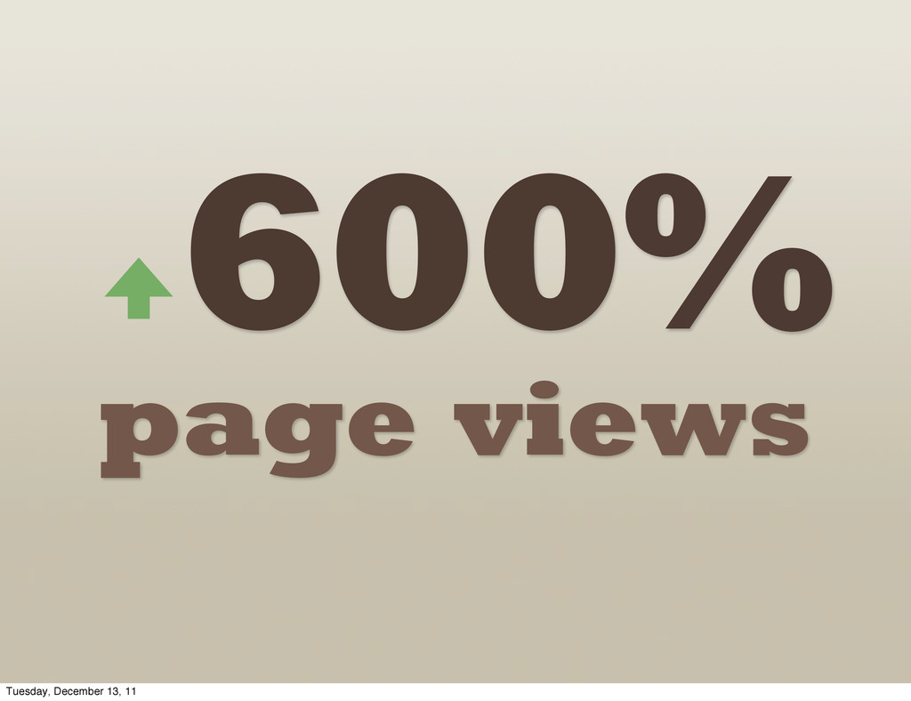 - Pageviews: form ~5/visitor to ~30/visitor ove...