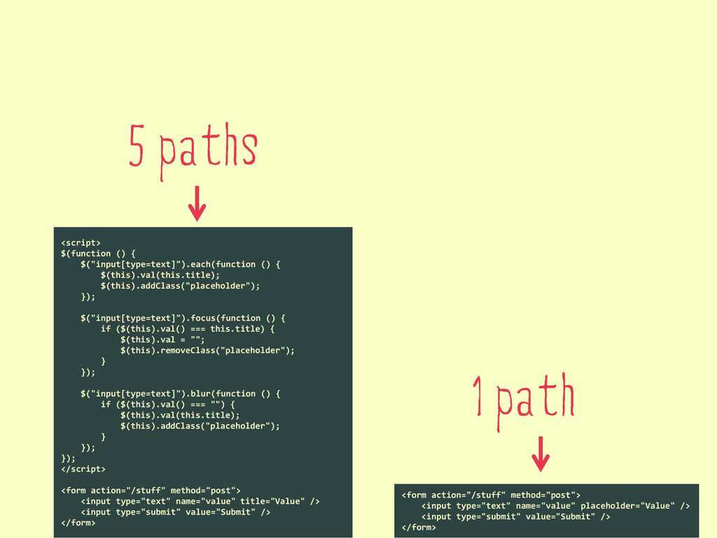 "<script> $(function () { $(""input[type=text]"")...."